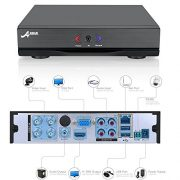 ANRAN-4CH-720P-AHD-DVR-Video-Surveillance-Camera-System-with-4-720P-1800TVL-OutdoorIndoor-36-IR-LEDs-for-Vision-Analog-High-Definition-Security-Camera-Plug-Play-No-HDD-0-7